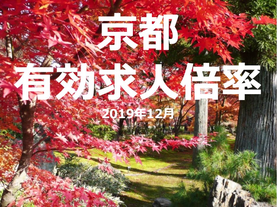 京都有効求人倍率